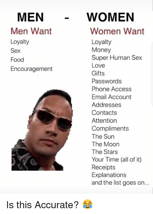 Explanations: MEN  WOMEN  Men Want  Loyalty  Sex  Food  Encouragement  Women Want  Loyalty  Money  Super Human Sex  Love  Gifts  Passwords  Phone Access  Email Account  Addresses  Contacts  Attention  Compliments  The Sun  The Moon  The Stars  Your Time (all of it)  Receipts  Explanations  and the list goes on... Is this Accurate? 😂