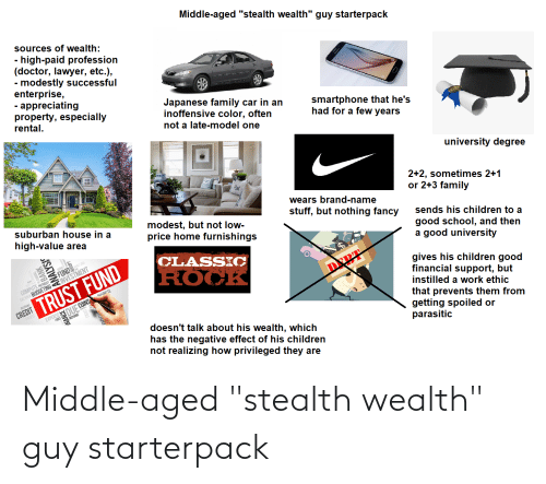 """stealth: Middle-aged """"stealth wealth"""" guy starterpack"""