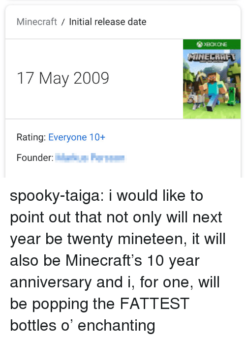 Minecraft, Tumblr, and Blog: Minecraft Initial release date  MINEERAF  17 May 2009  Rating: Everyone 10-  Founder: spooky-taiga:  i would like to point out that not only will next year be twenty mineteen, it will also be Minecraft's 10 year anniversary and i, for one, will be popping the FATTEST bottles o' enchanting