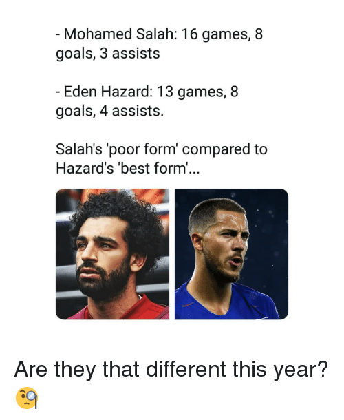 Goals, Memes, and Best: Mohamed Salah: 16 games, 8  goals, 3 assists  Eden Hazard: 13 games, 8  goals, 4 assists.  Salah's 'poor form' compared to  Hazard's 'best form'... Are they that different this year? 🧐