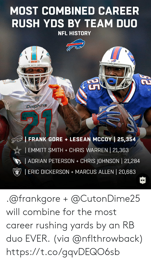 Warren: MOST COMBINED CAREER  RUSH YDS BY TEAM DUO  NFL HISTORY  MIAMI  DalphinS  |FRANK GORE + LESEAN MCCOY | 25,354  | EMMITT SMITH CHRIS WARREN | 21,363  ADRIAN PETERSON CHRIS JOHNSON | 21,284  ! ERIC DICKERSON + MARCUS ALLEN 20,683 .@frankgore + @CutonDime25 will combine for the most career rushing yards by an RB duo EVER.  (via @nflthrowback) https://t.co/gqvDEQO6sb