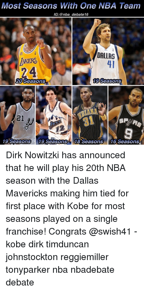 Dirk Nowitzki: Most Seasons With one NBA Team  IG:@nba debate 16  DALLAS  20 Seasons  19 Seasons  21  19 Seasons 19 Seasons 18 Seasons 16 Seasons Dirk Nowitzki has announced that he will play his 20th NBA season with the Dallas Mavericks making him tied for first place with Kobe for most seasons played on a single franchise! Congrats @swish41 - kobe dirk timduncan johnstockton reggiemiller tonyparker nba nbadebate debate