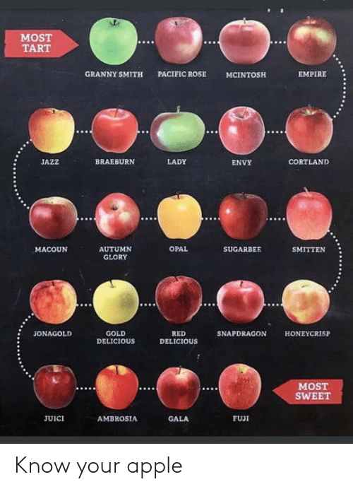 Apple, Empire, and Rose: MOST  TART  GRANNY SMITH  PACIFIC ROSE  MCINTOSH  EMPIRE  BRAEBURN  LADY  CORTLAND  JAZZ  ENVY  OPAL  AUTUMN  SUGARBEE  SMITTEN  MACOUN  GLORY  JONAGOLD  GOLD  DELICIOUS  RED  DELICIOUS  SNAPDRAGON  HONEYCRISP  MOST  SWEET  FUJI  JUICI  AMBROSIA  GALA Know your apple