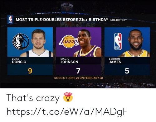 triple: MOST TRIPLE-DOUBLES BEFORE 21ST BIRTHDAY NBA HISTORY  LAKERS  zos ANGEEE  NBA  LUKA  DONCIC  MAGIC  LEBRON  JOHNSON  JAMES  9  7  5  DONCIC TURNS 21 ON FEBRUARY 28 That's crazy 🤯 https://t.co/eW7a7MADgF