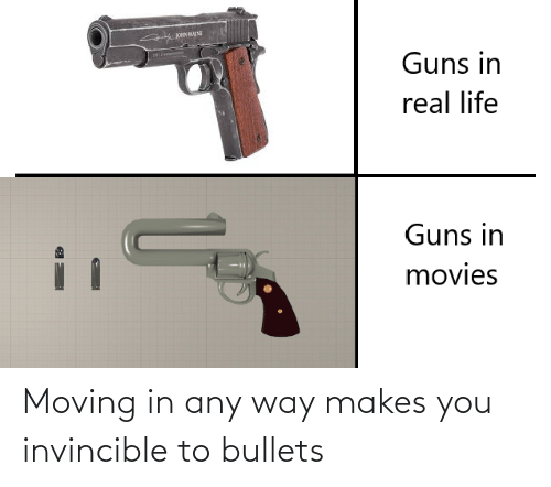 bullets: Moving in any way makes you invincible to bullets
