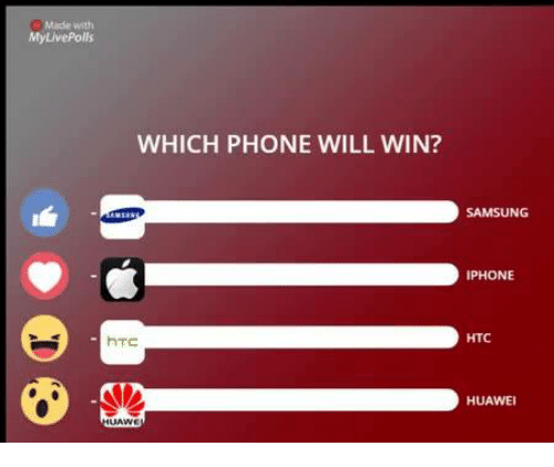 Iphoned: My LivePolls  WHICH PHONE WILL WIN?  hTC  SAMSUNG  IPHONE  HTC  HUAWEI