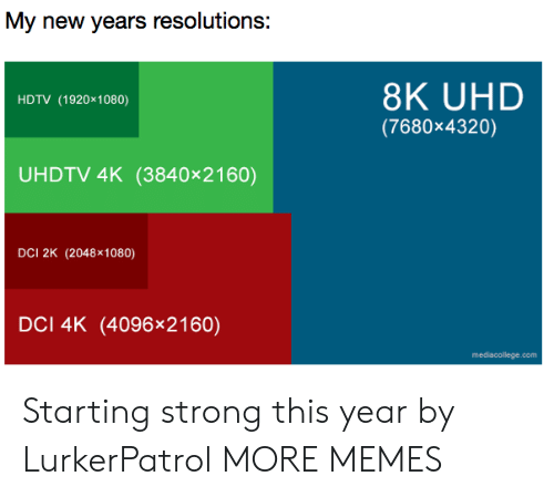 New Year's Resolutions: My new years resolutions:  8K UHD  (7680x4320)  HDTV (1920x1080)  UHDTV 4K (3840x2160)  DCI 2K (2048x1080)  DCI 4K (4096x2160)  mediacollege.com Starting strong this year by LurkerPatrol MORE MEMES