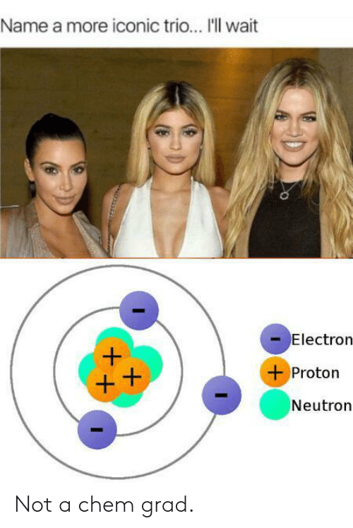 Iconic, Chem, and Name: Name a more iconic trio... 'll wait  Electron  Proton  Neutron Not a chem grad.