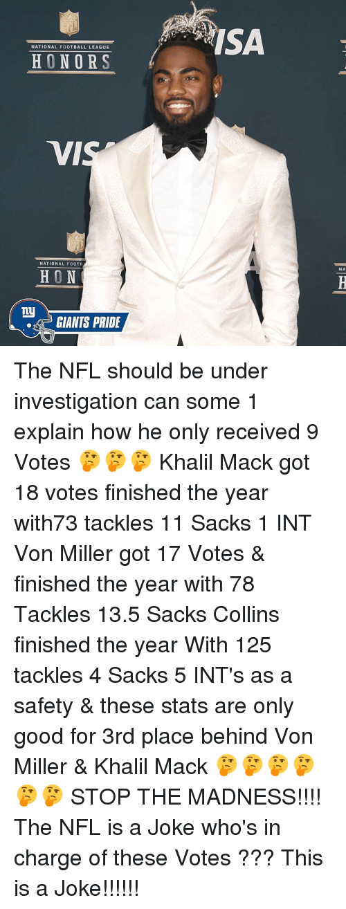 Ny Giants: NATIONAL FOOTBALL LEAGUE  HONORS  VI  NATIONAL FOOTB  HON  ny  GIANTS PRIDE  ISA  NA The NFL should be under investigation can some 1 explain how he only received 9 Votes 🤔🤔🤔 Khalil Mack got 18 votes finished the year with73 tackles 11 Sacks 1 INT Von Miller got 17 Votes & finished the year with 78 Tackles 13.5 Sacks Collins finished the year With 125 tackles 4 Sacks 5 INT's as a safety & these stats are only good for 3rd place behind Von Miller & Khalil Mack 🤔🤔🤔🤔🤔🤔 STOP THE MADNESS!!!! The NFL is a Joke who's in charge of these Votes ??? This is a Joke!!!!!!