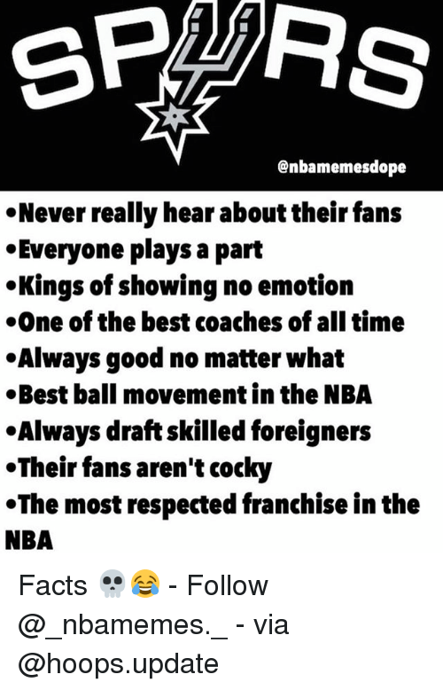 No Emotion: @nbamemesdope  Never really hear about their fans  Everyone plays a part  .Kings of showing no emotion  One of the best coaches of all time  .Always good no matter what  Best ball movement in the NBA  lways draft skilled foreigners  Their fans aren't cocky  .The most respected franchise in the  NBA Facts 💀😂 - Follow @_nbamemes._ - via @hoops.update