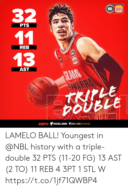 Hungry: NBL JACKS  HUNGRY  32  PTS  11  REB  13  HUNGRY  JACK'S  EVE  SLAUE  WARRA  TRIPLE  OUBLE  AST  FIBA  Wilson  BANK  VICELAND SBSONDEMAND LAMELO BALL!  Youngest in @NBL history with a triple-double  32 PTS (11-20 FG) 13 AST (2 TO)  11 REB 4 3PT 1 STL W https://t.co/1jf71QWBP4