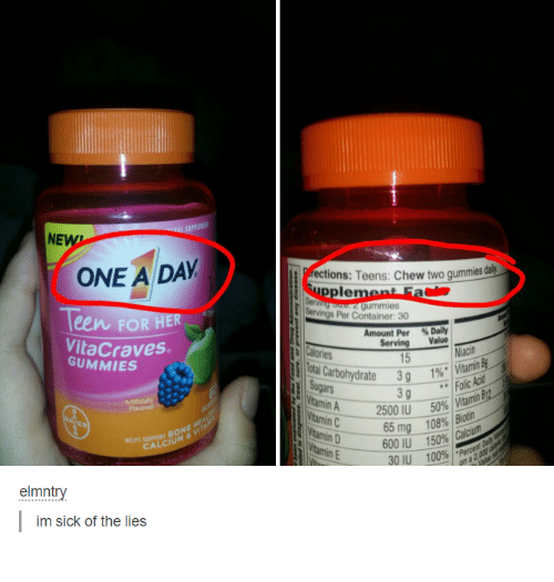 raves: NE  ONE A DAY  een FOR  Vitac raves.  GUMMIES  CALCIUM  elmntry  im sick of the lies  tions: Teens: Chew two gummies dai  le  gummies  servings Per Container: 30  Amount Per Daily  Value  Serving  Niacin  1%. Vitamin  I otal carbohydrate 3 g  Folic Add  2500 IU 50% Wtamin  65 108% Biotin  m  Caciun.  IU 150% 600