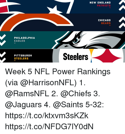 Chicago, Chicago Bears, and Philadelphia Eagles: NEW ENGLAND  PATRIOTS  CHICAGO  BEARS  PHILADELPHIA  EAGLES  PITTSBURGH  STEELERS  Steelers Week 5 NFL Power Rankings (via @HarrisonNFL)  1. @RamsNFL  2. @Chiefs  3. @Jaguars  4. @Saints  5-32: https://t.co/ktxvm3sKZk https://t.co/NFDG7lY0dN