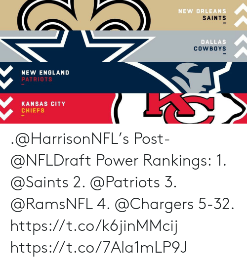 Dallas Cowboys, England, and Kansas City Chiefs: NEW ORLEANS  SAINTS  DALLAS  COWBOYS  NEW ENGLAND  PATRIOTS  KANSAS CITY  CHIEFS .@HarrisonNFL's Post-@NFLDraft Power Rankings:  1. @Saints  2. @Patriots  3. @RamsNFL  4. @Chargers 5-32. https://t.co/k6jinMMcij https://t.co/7Ala1mLP9J