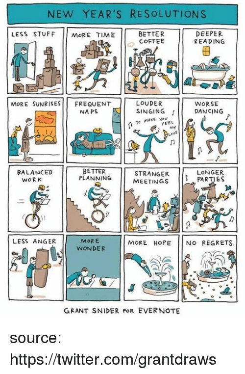 lls: NEW YEAR'S RESOLUTIONS  LESS STUFF MORE TIME  BETTER  COFFEE  DEEPER  READING  MORE SUNRISESFREQVENT  LOUDER  INGING r  WORSE  DANCING  NAPS S  To MAKE You  FEEL  LAVE  BALANCED  BETTER  PLANNING  STRANGER lls PARTIES  MEETINGS  LONGER  WORK  LESS ANGER  MORE  WONDER  MORE HOPE NO REGRETS  GRANT SNIDER FOR EVERNOTE source: https://twitter.com/grantdraws