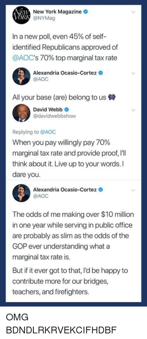 aoc: New York Magazine  @NYMag  In a new poll, even 45% of self-  identified Republicans approved of  @AOC's 70% top marginal tax rate  Alexandria Ocasio-Cortez  @AOC  All your base (are) belong to us  David Webb  @davidwebbshow  Replying to @AOC  When you pay willingly pay 70%  marginal tax rate and provide proof, 'lI  think about it. Live up to your words. I  dare you  Alexandria Ocasio-Cortez  AOC  The odds of me making over $1O million  in one year while serving in public office  are probably as slim as the odds of the  GOP ever understanding whata  marginal tax rate is  But if it ever got to that, l'd be happy to  contribute more for our bridges,  teachers, and firefighters OMG BDNDLRKRVEKCIFHDBF