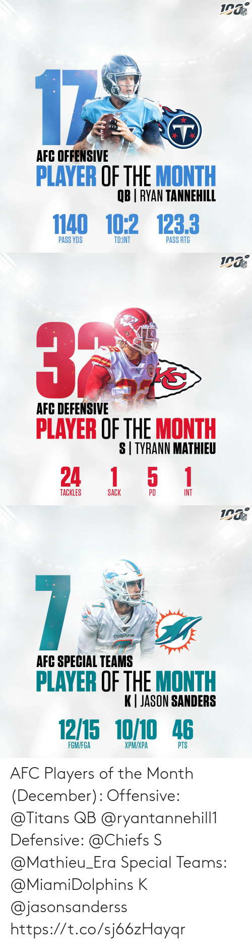 players: NFL  17  AFC OFFENSIVE  PLAYER OF THE MONTH  QB | RYAN TANNEHILL  1140 10:2 123.3  PASS RTG  PASS YDS  TD:INT   NFL  AFC DEFEŃSIVE  PLAYER OF THE MONTH  S| TYRANN MATHIEU  24 1 5 1  TACKLES  INT  PD  SACK   NFL  7  Dolphins  AFC SPECIAL TEAMS  PLAYER OF THE MONTH  K| JASON SANDERS  12/15 10/10 46  FGM/FGA  XPM/XPA  PTS AFC Players of the Month (December):   Offensive: @Titans QB @ryantannehill1    Defensive: @Chiefs S @Mathieu_Era   Special Teams: @MiamiDolphins K @jasonsanderss https://t.co/sj66zHayqr