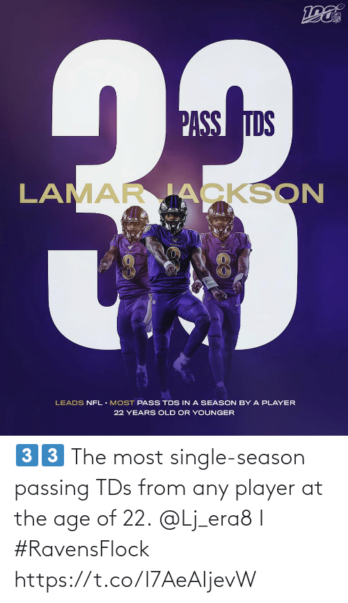Age Of: NFL  23  PASS TDS  LAMAR ACKSON  LEADS NFL • MOST PASS TDS IN A SEASON BY A PLAYER  22 YEARS OLD OR YOUNGER 3️⃣3️⃣  The most single-season passing TDs from any player at the age of 22.  @Lj_era8 I #RavensFlock https://t.co/l7AeAIjevW