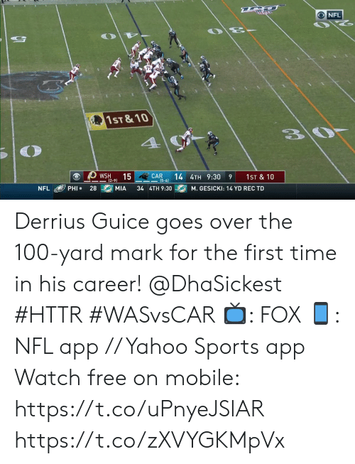 Memes, Nfl, and Sports: NFL  75  1ST & 10  4  CAR  (5-6)  15  14 4TH 9:30  WSH  1ST & 10  9  (2-9)  PHI  28  MIA  34 4TH 9:30  NFL  M. GESICKI: 14 YD REC TD Derrius Guice goes over the 100-yard mark for the first time in his career! @DhaSickest #HTTR #WASvsCAR  📺: FOX 📱: NFL app // Yahoo Sports app Watch free on mobile: https://t.co/uPnyeJSIAR https://t.co/zXVYGKMpVx