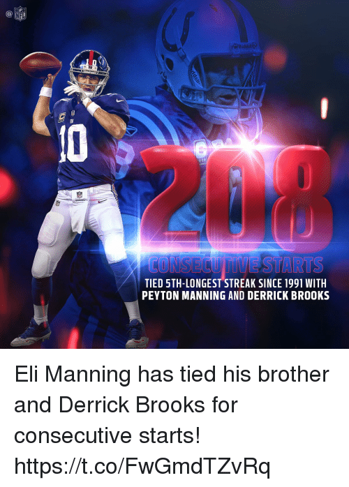 Eli Manning, Memes, and Nfl: NFL  BC  CONSECUTIVE STARTS  TIED 5TH-LONGEST STREAK SINCE 1991 WITH  PEYTON MANNING AND DERRICK BROOKS Eli Manning has tied his brother and Derrick Brooks for consecutive starts! https://t.co/FwGmdTZvRq