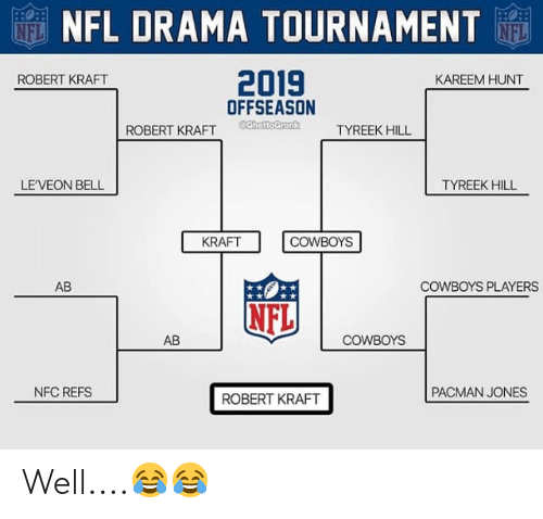 Dallas Cowboys, Memes, and Nfl: NFL DRAMA TOURNAMENT  2019  ROBERT KRAFT  KAREEM HUNT  OFFSEASON  CChattoGronts TYREEK HILL  ROBERT KRAFT  LEVEON BELL  TYREEK HILL  KRAFT  COWBOYS  1竈  AB  COWBOYS PLAYERS  AB  COWBOYS  NFC REFS  PACMAN JONES  ROBERT KRAFT Well....😂😂