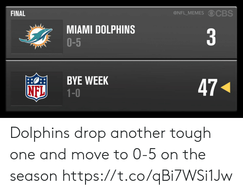 Football, Memes, and Nfl: @NFL_MEMES OCBS  FINAL  MIAMI DOLPHINS  O-5  3  BYE WEEK  1-0  47  NFL Dolphins drop another tough one and move to 0-5 on the season https://t.co/qBi7WSi1Jw