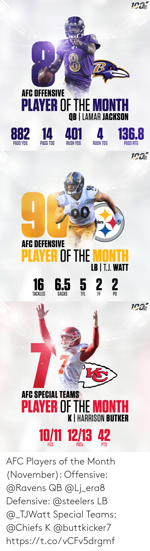players: NFL  RAVENS  AFC OFFENSIVE  PLAYER OF THE MONTH  QB | LAMAR JACKSON  882 14 401 4 136.8  PASS YDS  PASS TDS  RUSH YDS  RUSH TDS  PASS RTG   NFL  elers  AFC DEFENSIVE  PLAYER OF THE MONTH  LB | T.J. WATT  16 6.5 5 2 2  TACKLES  SACKS  TEL  FF  PD   NFL  AFC SPECIAL TEAMS  PLAYER OF THE MONTH  K| HARRISON BUTKER  10/11 12/13 42  FGS  PTS  PATS AFC Players of the Month (November):   Offensive: @Ravens QB @Lj_era8  Defensive: @steelers LB @_TJWatt  Special Teams: @Chiefs K @buttkicker7 https://t.co/vCFv5drgmf