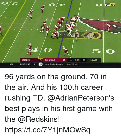 Memes, Nfl, and Washington Redskins: NFL  REDSKINS  O CARDINALS  0 1st 3:09 09 1st & 10  NFL  RECEIVING 6  JuJu Smith-Schuster  5rec, 119 yds 96 yards on the ground. 70 in the air. And his 100th career rushing TD.  @AdrianPeterson's best plays in his first game with the @Redskins! https://t.co/7Y1jnMOwSq