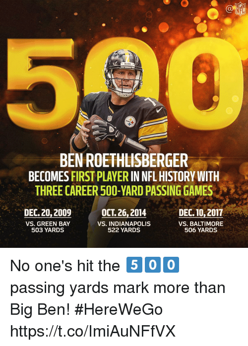 Ben Roethlisberger, Memes, and Nfl: NFL  Steelers  BEN ROETHLISBERGER  BECOMES FIRST PLAYER IN NFL HISTORY WITH  THREE CAREER 500-YARD PASSING GAMES  DEC. 20,2009  OCT, 26,2014  DEC.10,2017  VS. GREEN BAY  503 YARDS  VS. INDIANAPOLIS  522 YARDS  VS. BALTIMORE  506 YARDS No one's hit the 5⃣0⃣0⃣ passing yards mark more than Big Ben! #HereWeGo https://t.co/ImiAuNFfVX