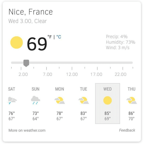 France, Weather, and Dank Memes: Nice, France  Wed 3.00, Clear  69e  Precip: 4%  Humidity: 73%  Wind: 3 m/s  2.00  7.00  12.00  17.00  22.00  SAT  SUN  MON  TUE  WED  THU  76°  67°  730  64°  78°  67°  830  67°  85°  69°  86°  70°  More on weather.com  Feedback