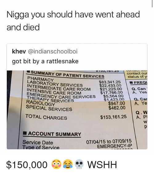 Memes, Wshh, and Date: Nigga you should have went ahead  and died  khev @indianschoolboi  got bit by a rattlesnake  00:10 1.20  our  -SUMMARY OF PATIENT SERVICES  PHARMACY  LABORATORY SERVICES  I  status of y  $83,341.25 | ■FREQI  $17,766.00 A. Yes  a. Car  $22.433.00  NTENMEDIATE CARE ROOM $21.225.00 a. Can  NCY CARE SERVICES ▼$5,564.00  CARE ROOMy  EMERGE  THERAPY SERVICES  $1,423.00  RADIOLOGY  SPECIAL SERVICES  $947.00 A. Ye  Q. W  $153,161.25 A. P  $462.00  TOTAL CHARGES  ■ ACCOUNT SUMMARY  Service Date  07/04/15 to 07/09/15  EMERGENCY-IP  vDe of Service $150,000 😳😂💀 WSHH