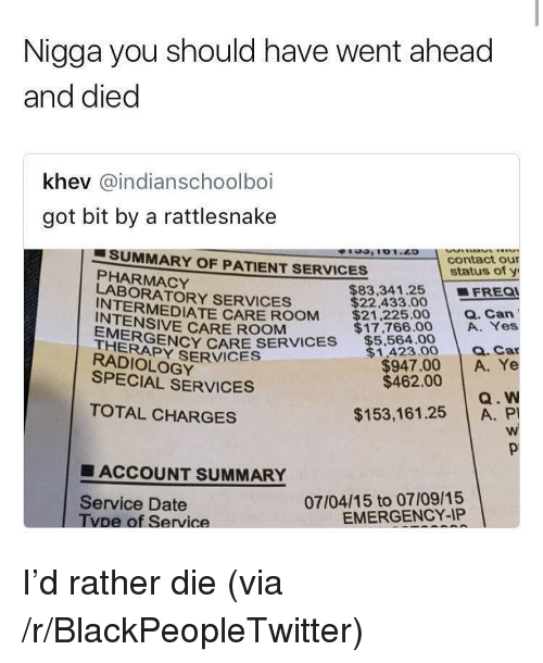 Blackpeopletwitter, Carolina Panthers, and Date: Nigga you should have went ahead  and died  khev @indianschoolboi  got bit by a rattlesnake  SUMMARY OF PATIENT SERVICES  PHARMACY  LABORATORY SERVICES  contact our  status of y  | ■FREQ1  a. Can  $83,341.25  $22,433.00  TEMEDIATE CARE ROOM $21.2250  INTENSIVE CARE ROOM  EMERGE  $17,766.00 A. Yes  ERAPY SY CARE SECES $5.584.00  $1,423.00 a. Car  $947.00 A. Ye  RADIOLOGY  SPECIAL SERVICES  $462.00  Q. W  $153,161.25 A. P  TOTAL CHARGES  ■ ACCOUNT SUMMARY  07/04/15 to 07/09/15  EMERGENCY-IP  Service Date  pe of Service <p>I'd rather die (via /r/BlackPeopleTwitter)</p>