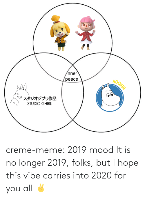 Longer: nner  eace  MOOM  スタジオジブリ作品  STUDIO GHIBLI creme-meme:  2019 mood   It is no longer 2019, folks, but I hope this vibe carries into 2020 for you all ✌️