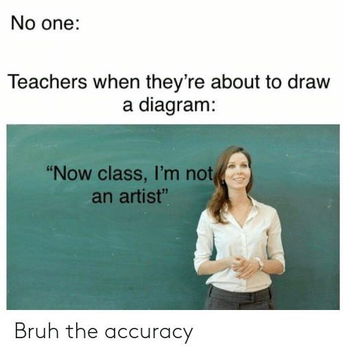 "Bruh, Dank Memes, and Diagram: No one:  Teachers when they're about to draw  a diagram:  ""Now class, I'm not  an artist"" Bruh the accuracy"