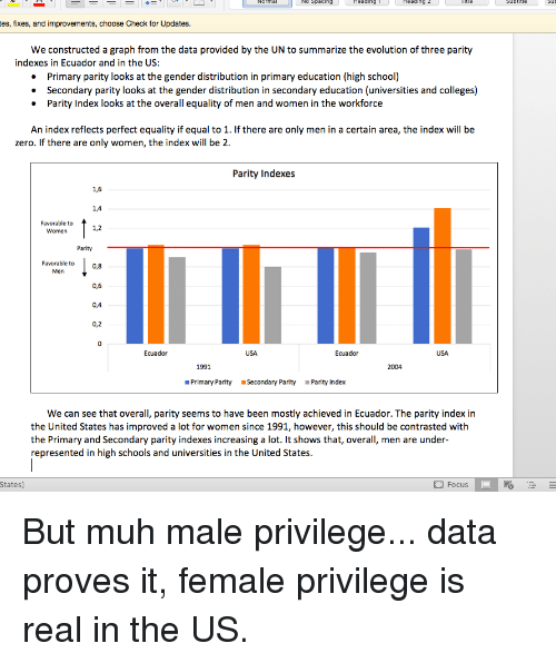 Female Privilege: No Spacing  Heading  Heading  z  es, fixes, and improvements, choose Check for Updates.  We constructed a graph from the data provided by the UN to summarize the evolution of three parity  indexes in Ecuador and in the US:  Primary parity looks at the gender distribution in primary education (high school)  Secondary parity looks at the gender distribution in secondary education (universities and colleges)  Parity Index looks at the overall equality of men and women in the workforce  An index reflects perfect equality if equal to 1. If there are only men in a certain area, the index will be  zero. If there are only women, the index will be2  Parity Indexes  1,6  1,4  1,2  Favorable to  Women  Parity  Favorable to 0,8  Men  0,6  0,4  0,2  Ecuador  USA  Ecuador  USA  1991  004  Primary ParitySecondary Parity Parity Index  We can see that overall, parity seems to have been mostly achieved in Ecuador. The parity index in  the United States has improved a lot for women since 1991, however, this should be contrasted with  the Primary and Secondary parity indexes increasing a lot. It shows that, overall, men are under-  represented in high schools and universities in the United States  States)  EFocus
