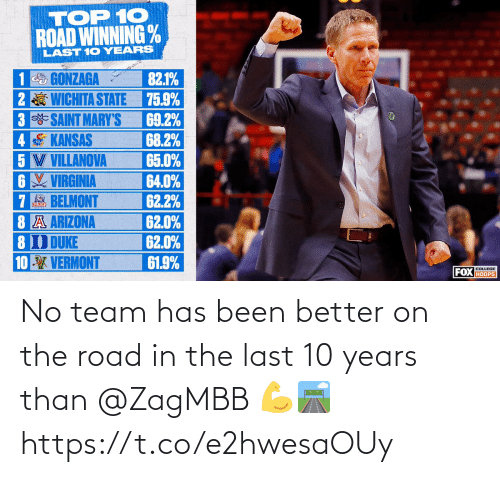 team: No team has been better on the road in the last 10 years than @ZagMBB 💪🛣 https://t.co/e2hwesaOUy