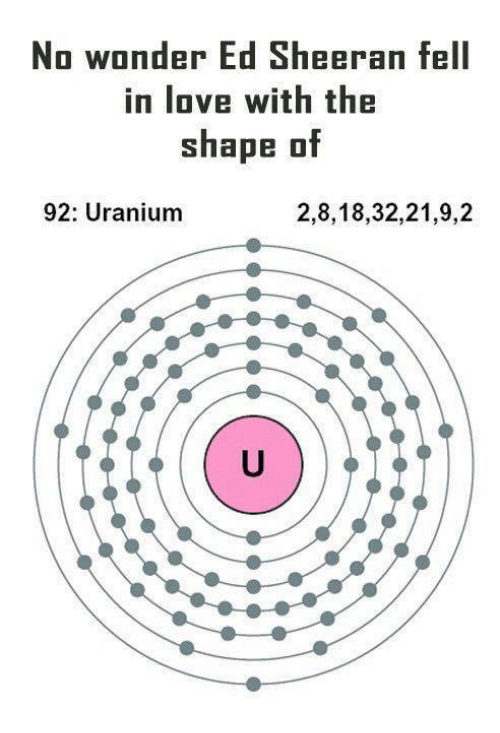 eds: No wonder Ed Sheeran fell  in love with the  shape of  92: Uranium  2,8,18,32,21,9,2