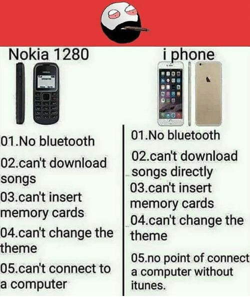 i phone: Nokia 1280  i phone  01.No bluetooth  01 No bluetooth  02 can't download  02 cant download  songs directly  Songs  03 can't insert  03 can't insert  memory cards  memory cards  04 can't change the  04 can't change the theme  theme  05.no point of connect  5.cant connect to  a computer without  a computer  itunes.