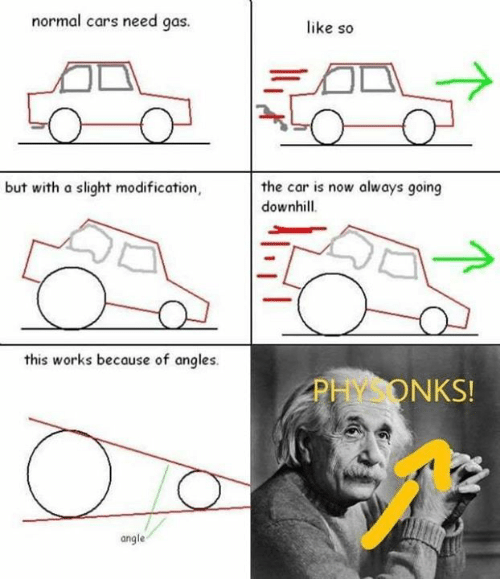 Downhill: normal cars need gas.  like so  the car is now always going  but with a slight modification,  downhill  this works because of angles.  PHY ONKS!  angle