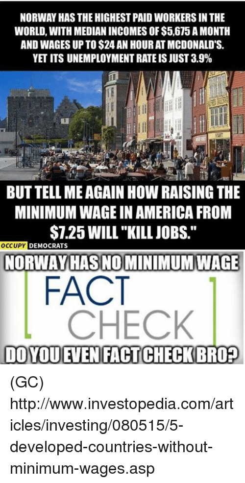 """median: NORWAY HAS THE HIGHEST PAID WORKERSIN THE  WORLD, WITH MEDIAN INCOMES OF $5,675 AMONTH  AND WAGES UP TO$24 AN HOURATMCDONALD'S.  YETITS UNEMPLOYMENT RATEIS JUST 3.9%  BUT TELL MEAGAIN How RAISING THE  MINIMUMWAGE IN AMERICA FROM  $7.25 WILL""""KILL JOBS.""""  OCCUPY  DEMOCRATS  NORWAY HAS NOMINIMUMWAGE  FACT  CHECK  DO YOUEMEN FACT CHECKBRO? (GC) http://www.investopedia.com/articles/investing/080515/5-developed-countries-without-minimum-wages.asp"""