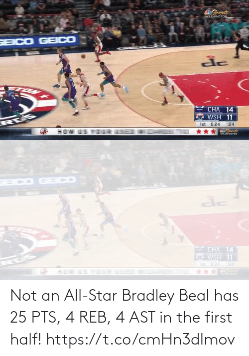 All Star: Not an All-Star Bradley Beal has 25 PTS, 4 REB, 4 AST in the first half!  https://t.co/cmHn3dImov