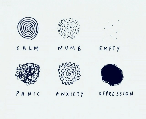 panic: NUMB  EMPTY  CALM  DEPRESSION  PANIC  ANXIETY