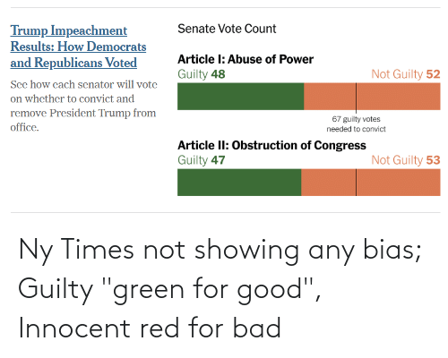 "innocent: Ny Times not showing any bias; Guilty ""green for good"", Innocent red for bad"