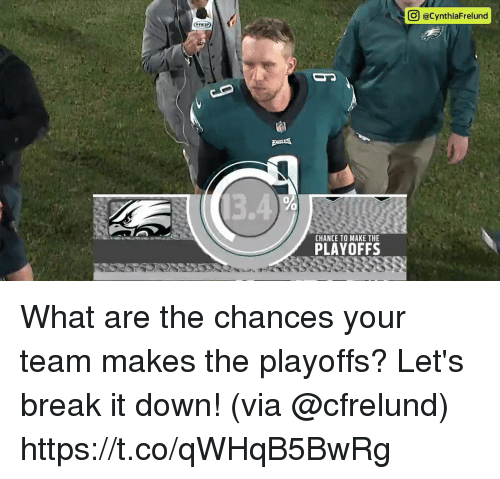 Memes, Break, and 🤖: O @CynthiaFrelund  0  CHANCE TO MAKE THE  PLAYOFFS What are the chances your team makes the playoffs?   Let's break it down! (via @cfrelund) https://t.co/qWHqB5BwRg
