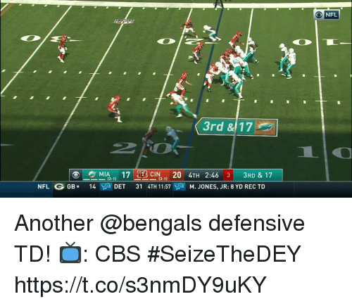 Memes, Nfl, and Cbs: O NFL  3rd & 17  MIA-11 17 13CIN3-11 20 4TH 2:46 3 3RD & 17  DET 31 4TH 11.57M. JONES, JR: 8 YD REC TD  NFL G GB. 14 Another @bengals defensive TD!  📺: CBS #SeizeTheDEY https://t.co/s3nmDY9uKY