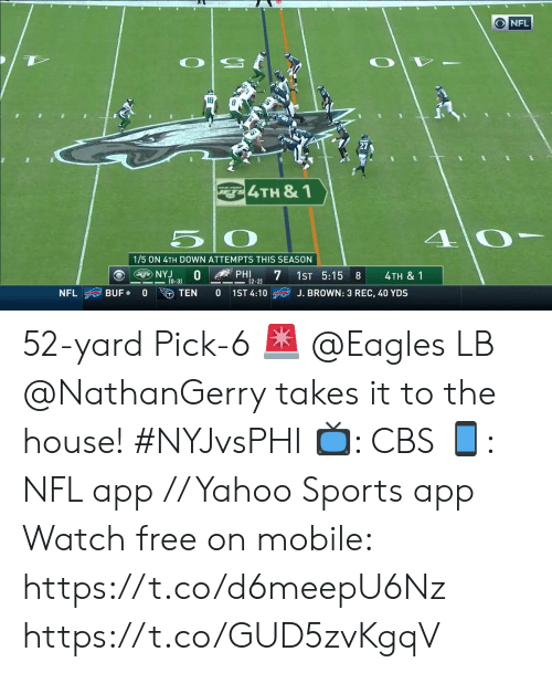 Philadelphia Eagles, Memes, and Nfl: O NFL  4TH &1  5O  4  1/5 ON 4TH DOWN ATTEMPTS THIS SEASON  NYJ  (0-3)  7  PHI  1ST 5:15  4TH & 1  8  (2-2)  BUF  0  TEN  0  NFL  J. BROWN: 3 REC, 40 YDS  1ST 4:10 52-yard Pick-6 🚨  @Eagles LB @NathanGerry takes it to the house! #NYJvsPHI  📺: CBS 📱: NFL app // Yahoo Sports app Watch free on mobile: https://t.co/d6meepU6Nz https://t.co/GUD5zvKgqV
