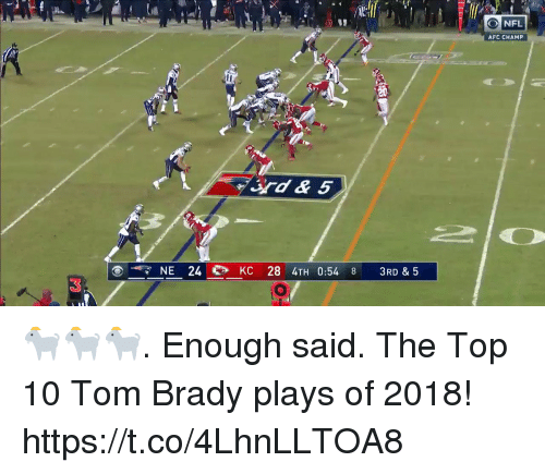 Memes, Nfl, and Tom Brady: O NFL  AFC CHAMP  rd&5  NE KC 28 4TH 0:54  3RD & 5  3 🐐🐐🐐. Enough said.  The Top 10 Tom Brady plays of 2018! https://t.co/4LhnLLTOA8