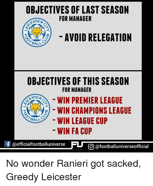 Memes, Premier League, and Wonder: OBJECTIVES OF LAST SEASON  FOR MANAGER  ESTER  AVOID RELEGATION  BALL  OBJECTIVES OF THIS SEASON  FOR MANAGER  STES  WIN PREMIER LEAGUE  WIN LEAGUE CUP  BALL  WIN FA CUP  f @official footballuniverse  CO @footballuniverseofficial No wonder Ranieri got sacked, Greedy Leicester