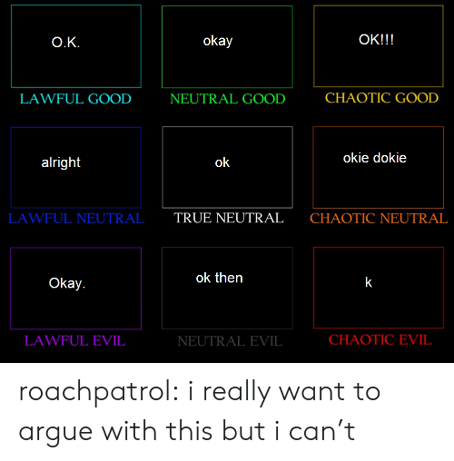 Good Neutral: OK!!!  okay  Ο.Κ.  CHAOTIC GOOLD  LAWFUL GOOD  NEUTRAL GOOD  okie dokie  alright  ok  TRUE NEUTRAL  LAWFUL NEUTRAL  CHAOTIC NEUTRAL  ok then  Okay.  CHAOTIC EVIL  LAWFUL EVIL  NEUTRAL EVIL roachpatrol:  i really want to argue with this but i can't