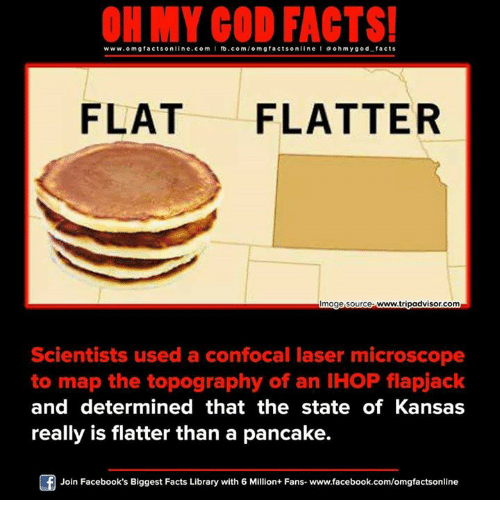 flapjack: ON MY GOD FACTS!  www.omg facts online.com I fb.com  omg facts on  I a oh y god facts  FLAT  FLATTER  www.tripadvisor.com  mage Source.  Scientists used a confocal laser microscope  to map the topography of an IHOP flapjack  and determined that the state of Kansas  really is flatter than a pancake.  Of Join Facebook's Biggest Facts Library with 6 Million+ Fans- www.facebook.com/omgfactsonline